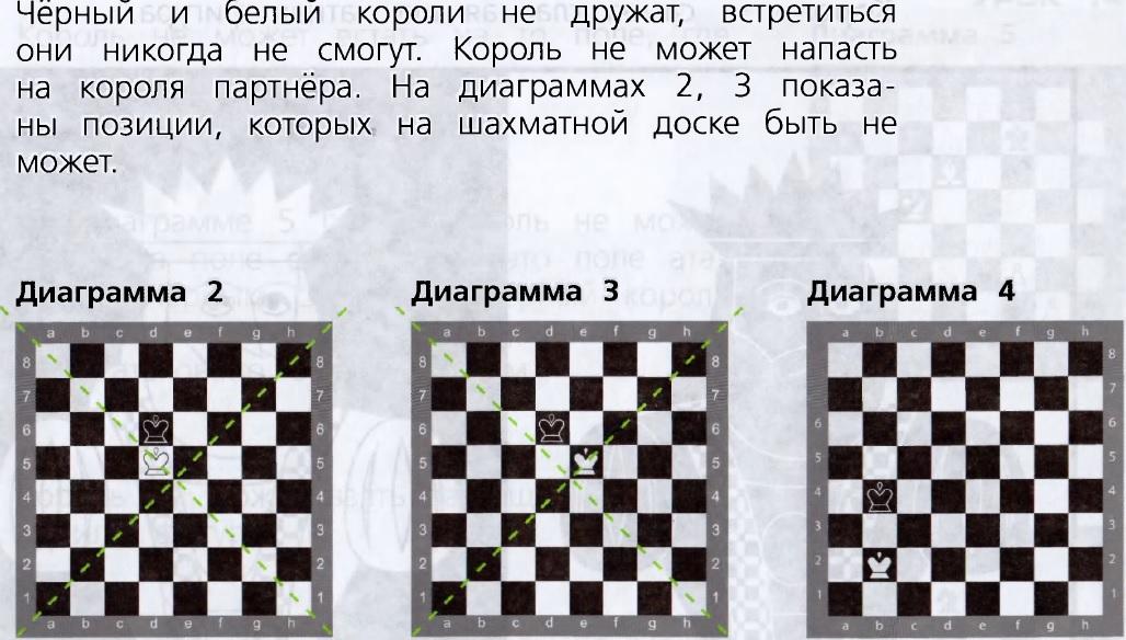 Бойтесь шахмат, Вам навязываемых - 4
