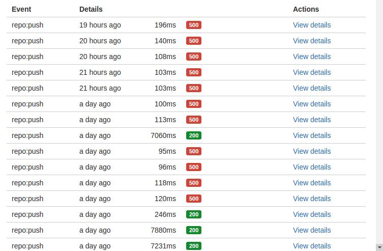 Самотестируемая система с оповещениями на Laravel + Bitbucket + HipChat - 2