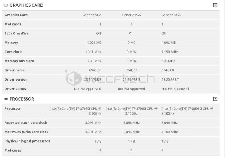 Гибридные процессоры Intel Kaby Lake-G будут четырёхъядерными