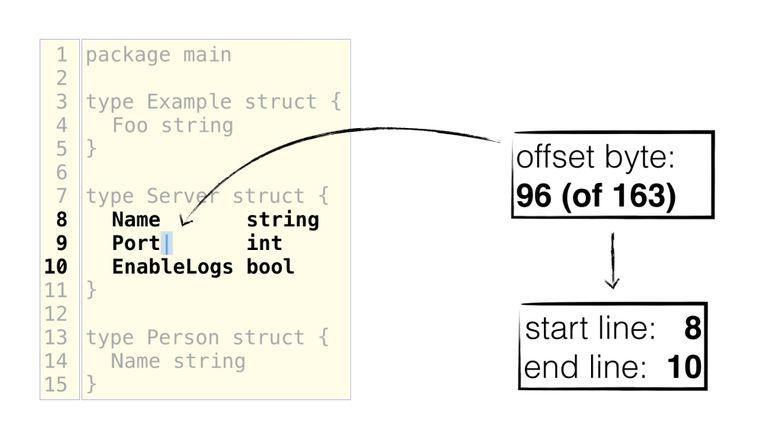 Полное руководство по написанию утилиты для Go - 10