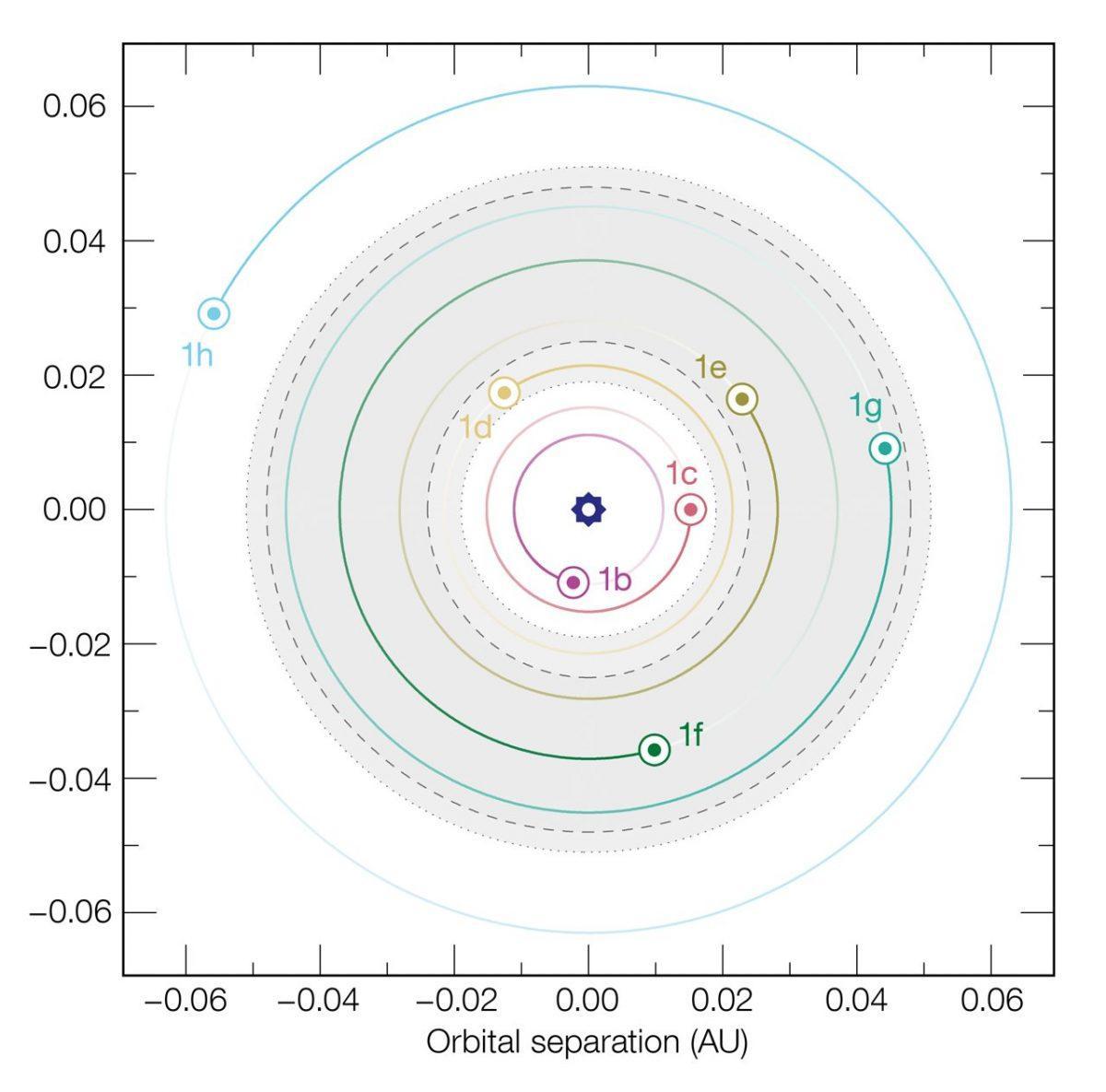 Спросите Итана: если Вселенная расширяется, почему не расширяемся мы? - 9