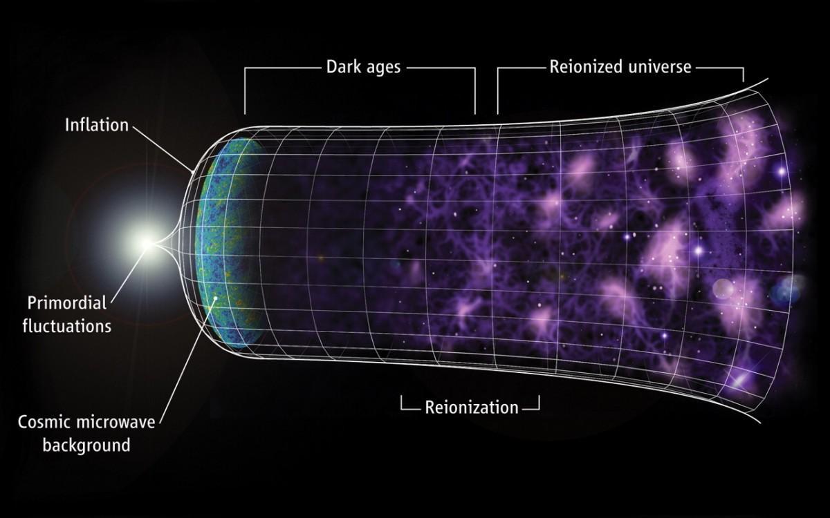 Спросите Итана: если Вселенная расширяется, почему не расширяемся мы? - 1