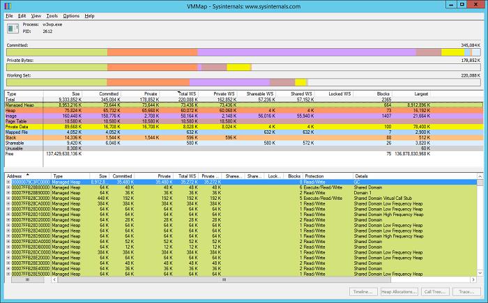Sharing общих сборок между процессами и доменами в IIS - 1