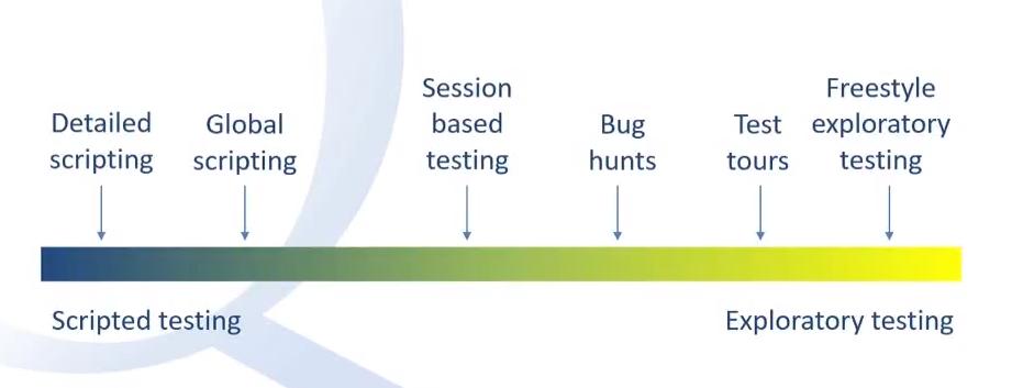 В поисках самого лучшего способа тестирования системы - 2