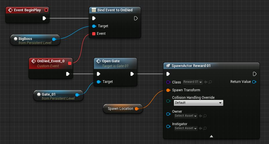 Unreal Engine Blueprint