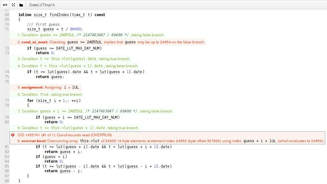 Статические анализаторы кода на примере ClickHouse - 4