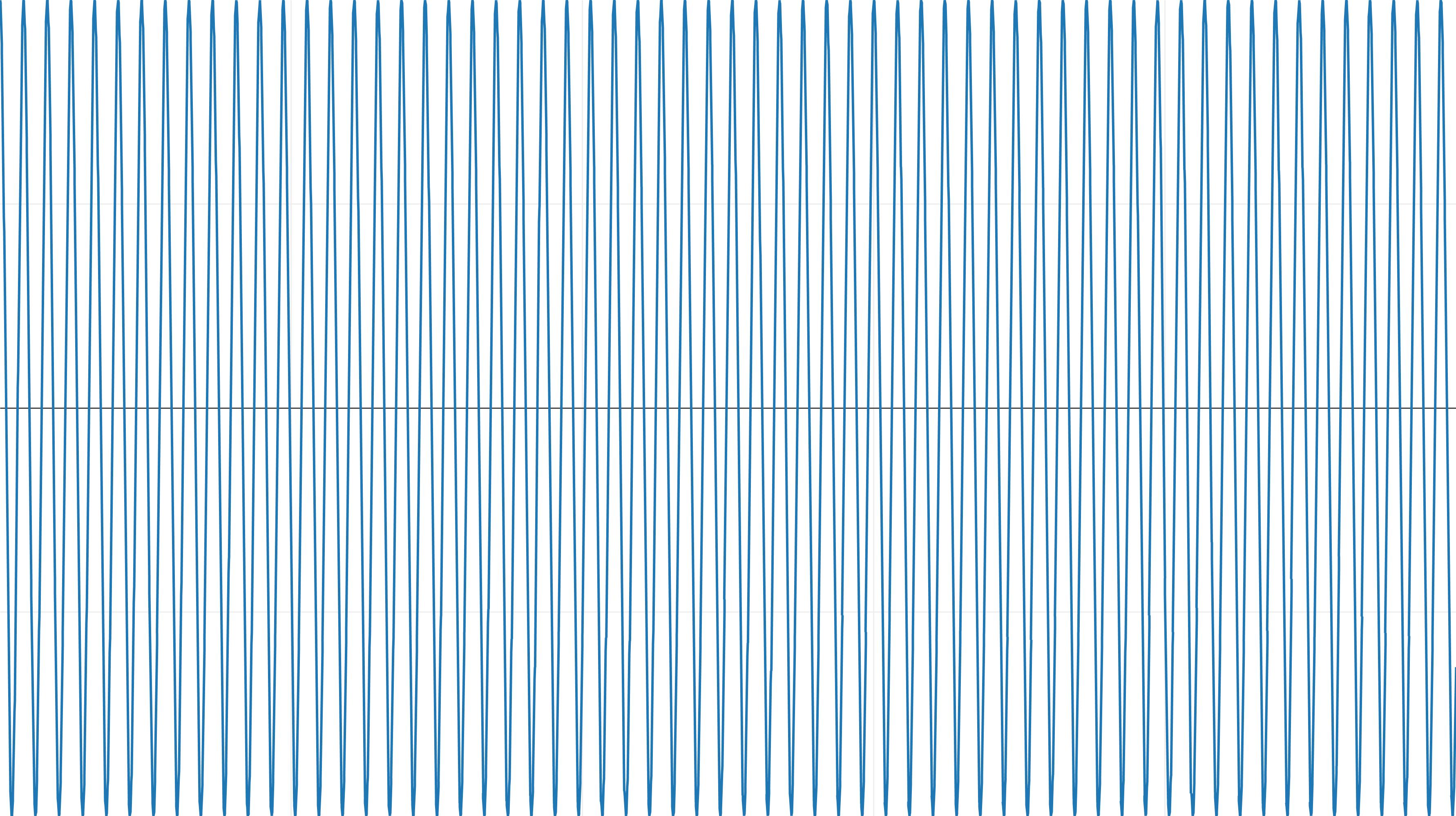 Интегрирование уравнений движения - 11