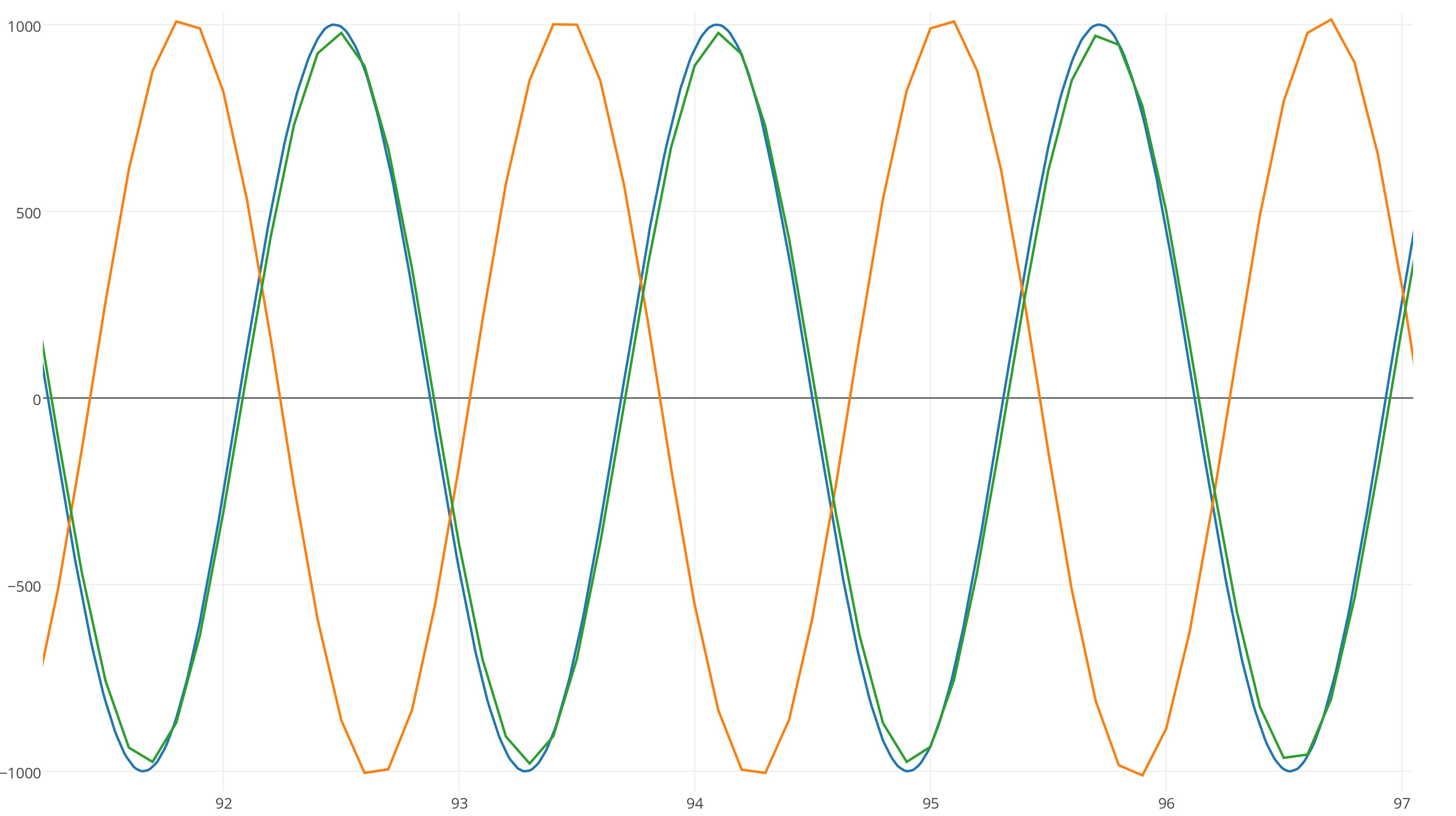 Интегрирование уравнений движения - 12