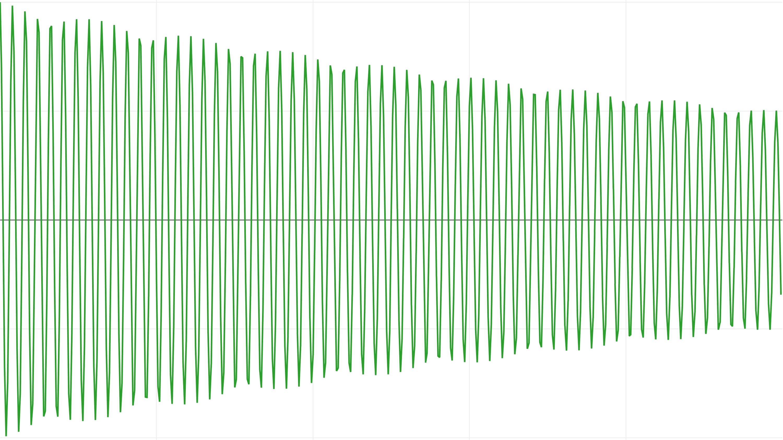 Интегрирование уравнений движения - 13