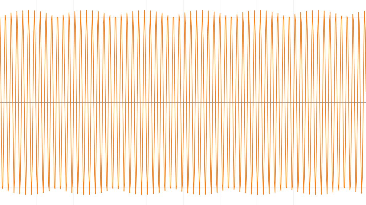 Интегрирование уравнений движения - 14