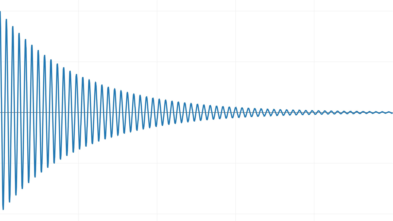 Интегрирование уравнений движения - 6