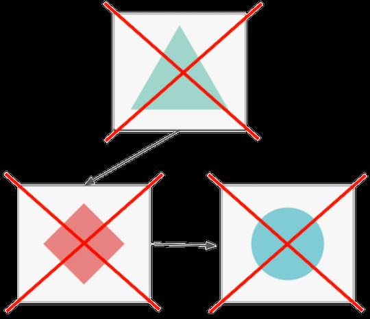 Проектируем микросервисную архитектуру с учётом сбоев - 2