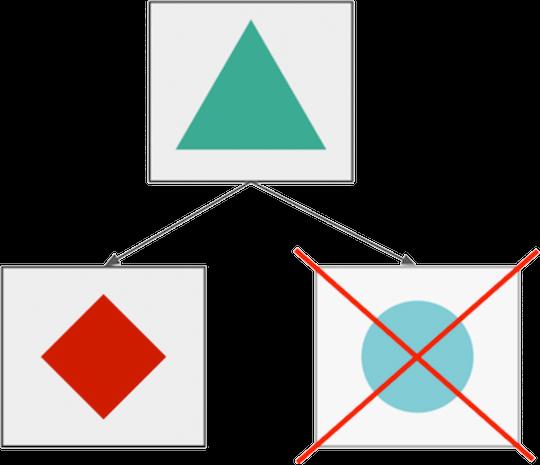 Проектируем микросервисную архитектуру с учётом сбоев - 1