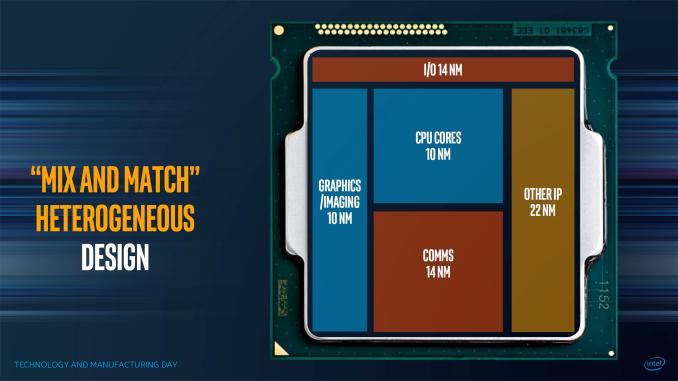 У Intel будет собственная дискретная графика - 3
