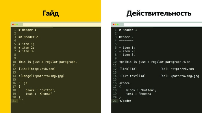 Sir Markdown. Лекция Яндекса - 12