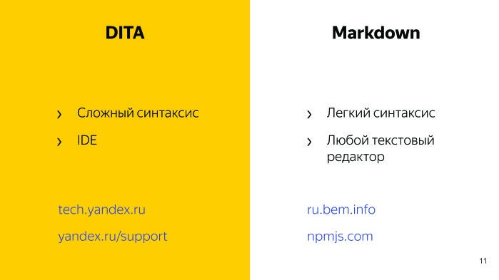 Sir Markdown. Лекция Яндекса - 3