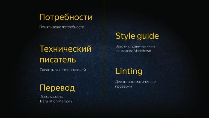 Sir Markdown. Лекция Яндекса - 31