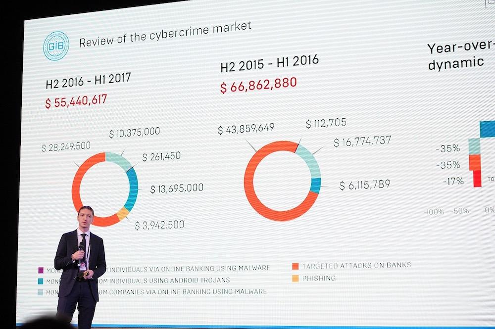 По следам CyberCrimeCon 2017: Тенденции и развитие высокотехнологичной преступности - 2