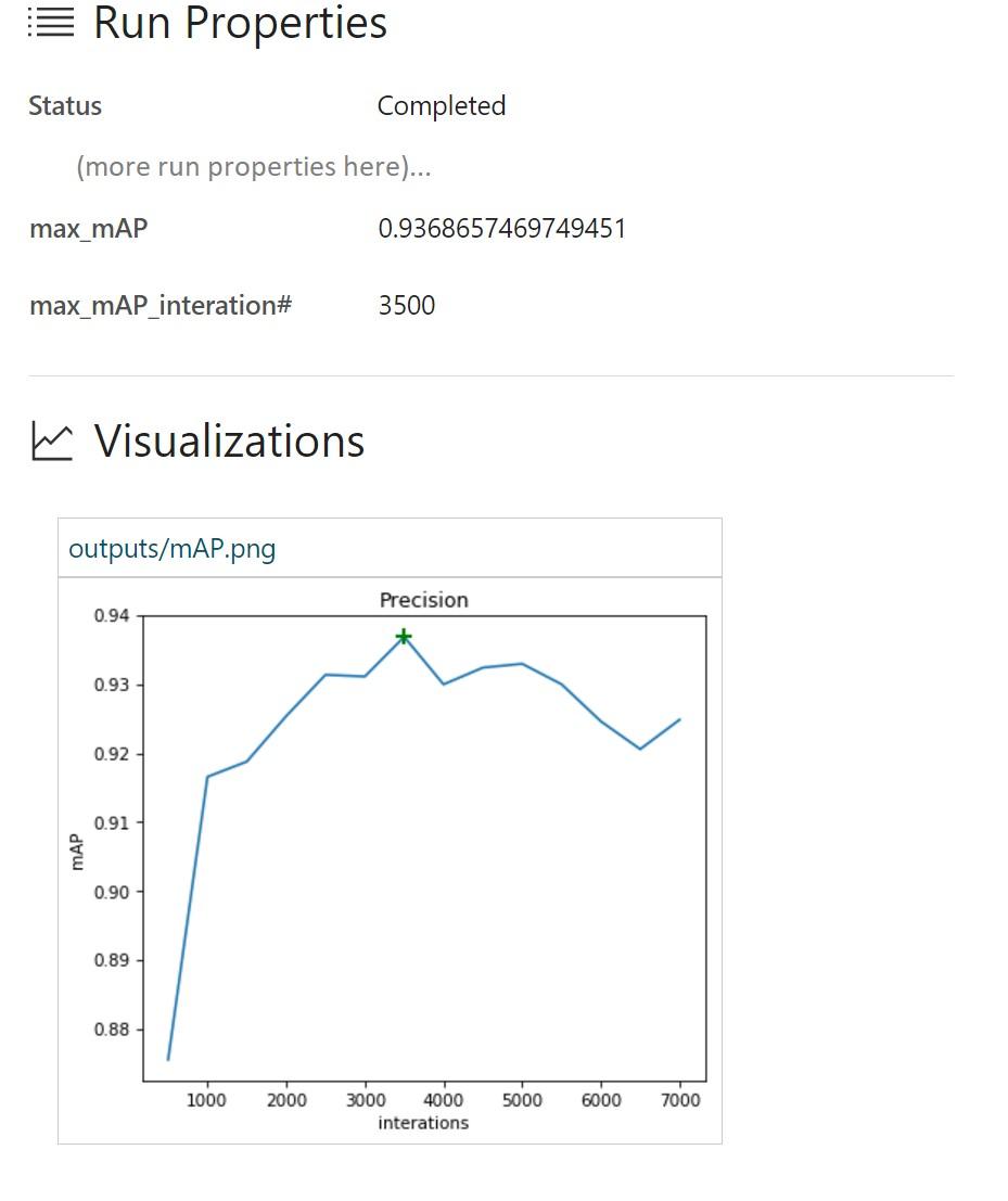 Обнаружение птиц с помощью Azure ML Workbench - 9