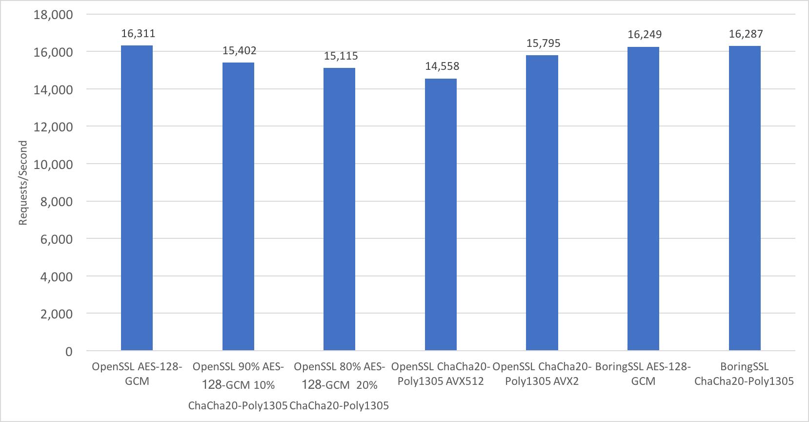 Подводные грабли управления частотами процессоров Intel - 3