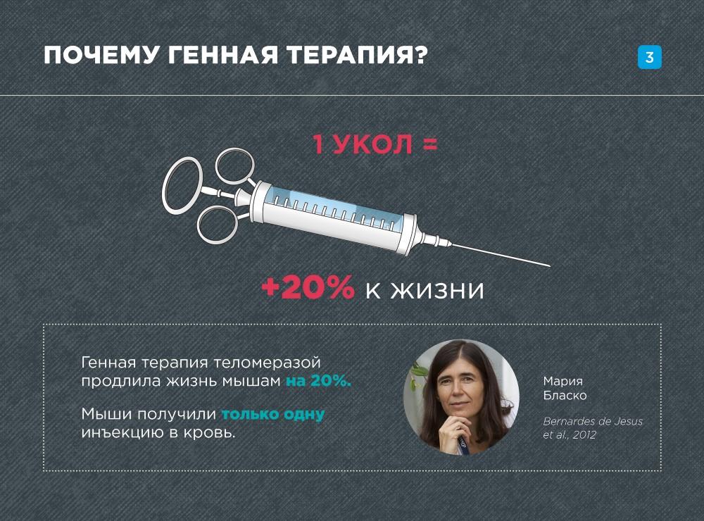 Штурм и натиск генной терапии старения - 14
