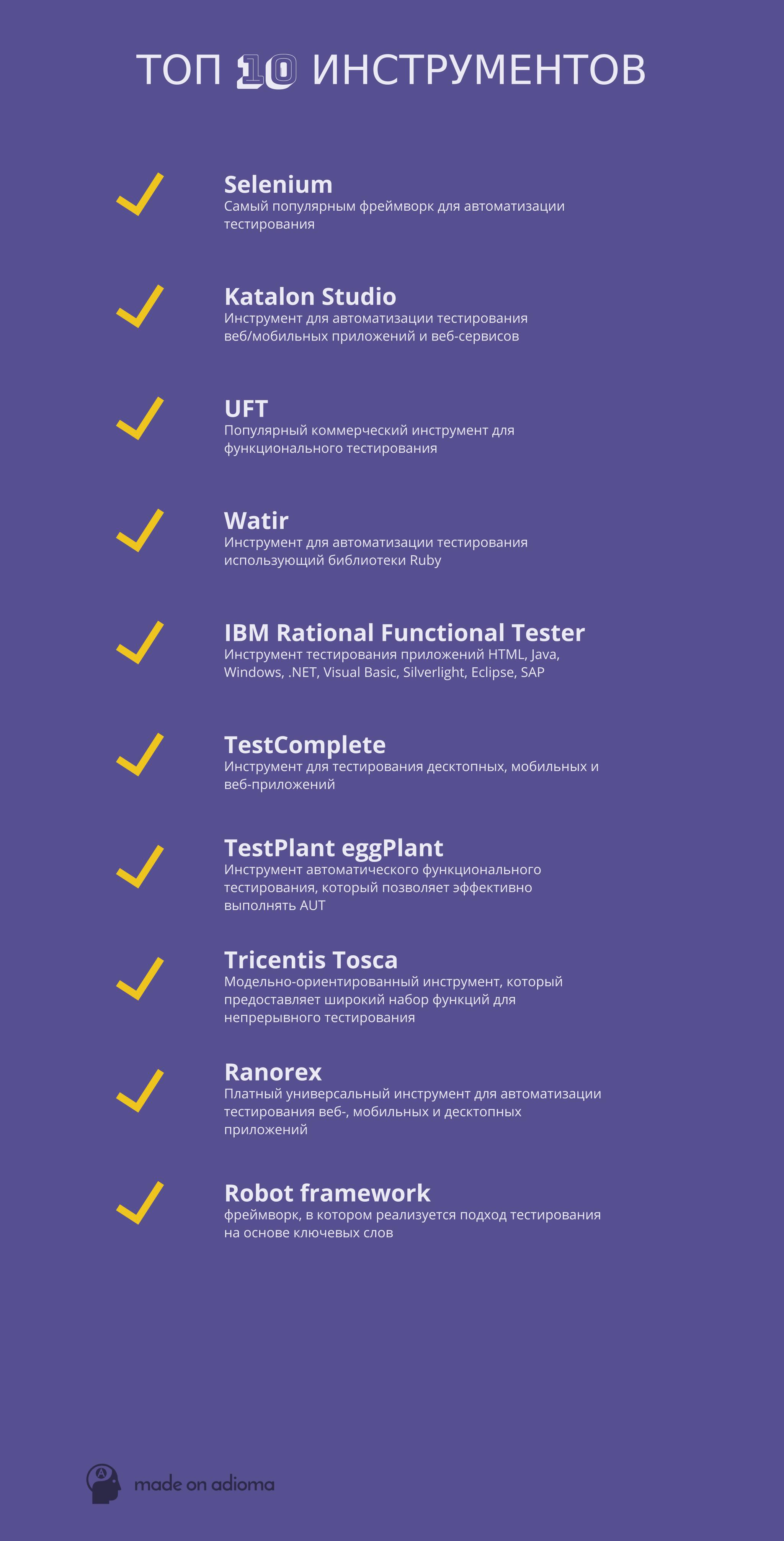 Топ 10 инструментов автоматизации тестирования 2018 - 1