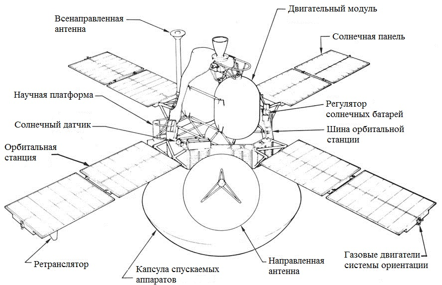 «Викинги» на Марсе - 2