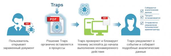 Играем с Nextgen-антивирусом от Palo Alto Networks: он инжектирует свои dll в исполняемые процессы типа *.exe - 4