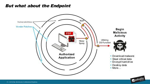 Играем с Nextgen-антивирусом от Palo Alto Networks: он инжектирует свои dll в исполняемые процессы типа *.exe - 6
