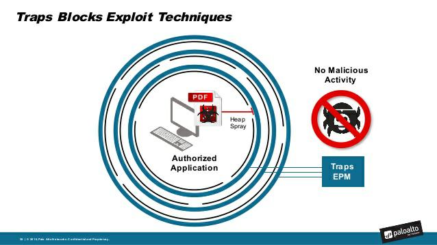 Играем с Nextgen-антивирусом от Palo Alto Networks: он инжектирует свои dll в исполняемые процессы типа *.exe - 7