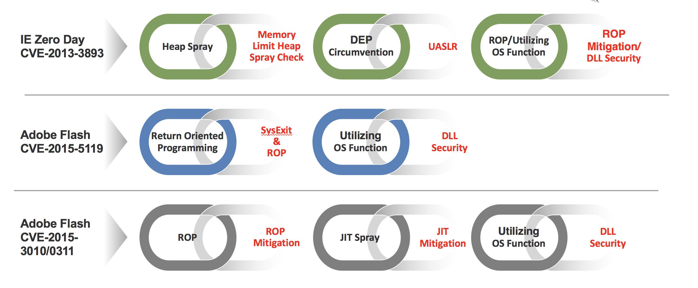 Играем с Nextgen-антивирусом от Palo Alto Networks: он инжектирует свои dll в исполняемые процессы типа *.exe - 8