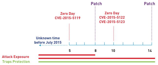 Играем с Nextgen-антивирусом от Palo Alto Networks: он инжектирует свои dll в исполняемые процессы типа *.exe - 9