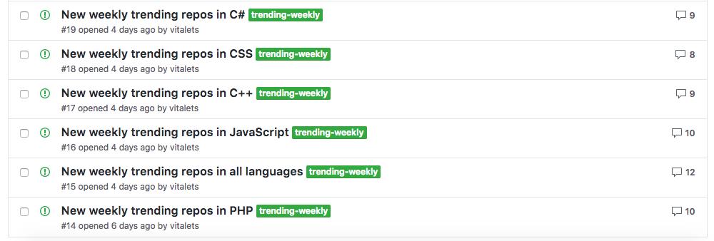 Как следить за трендами на GitHub - 2