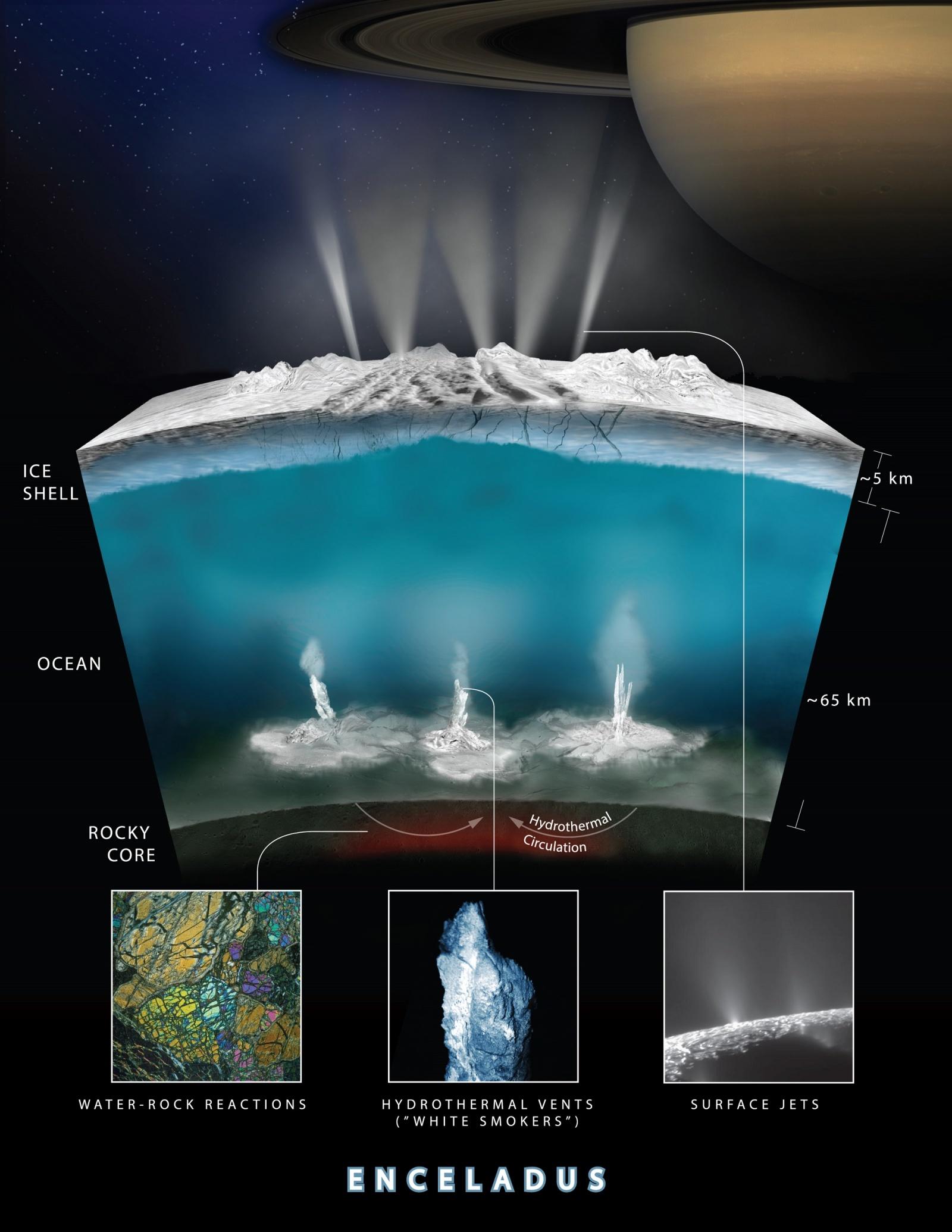 Новый инструмент НАСА, который будет искать признаки жизни на Энцеладе - 2