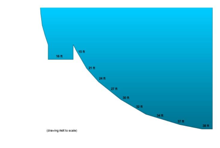 Подводные беспилотники: Правила студенческих соревнований Robosub 2017 - 15