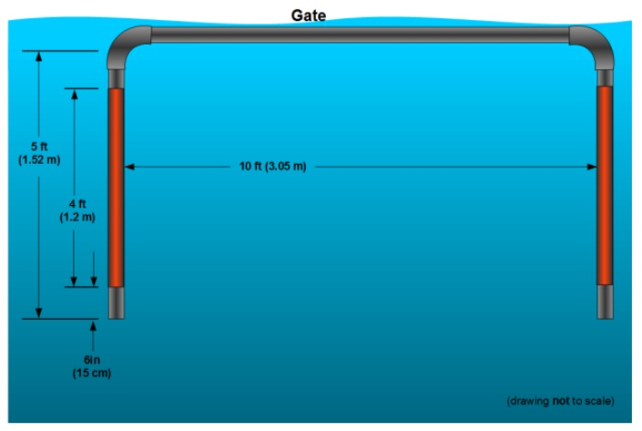 Подводные беспилотники: Правила студенческих соревнований Robosub 2017 - 18