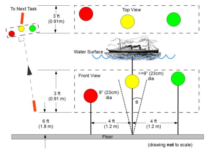 Подводные беспилотники: Правила студенческих соревнований Robosub 2017 - 21
