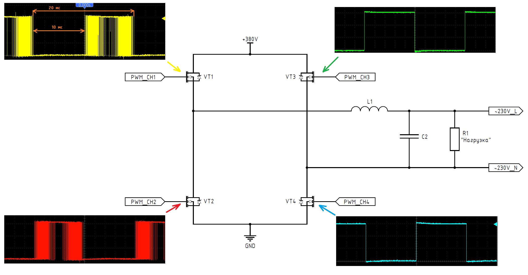 DC-AC инвертор: принцип работы, схемотехника, встроенное ПО - 18