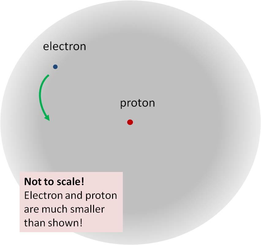Что такое протон, и что у него внутри? - 1