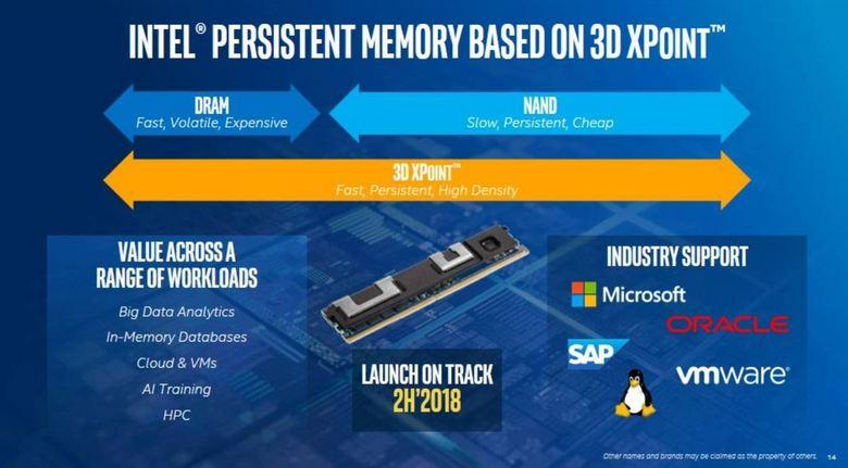 Intel выпустит оперативную память 3D XPoint примерно через год