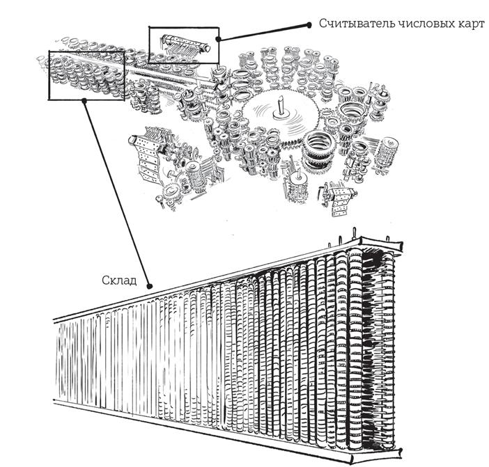 Паровой компьютер или разностная машина Бэббиджа 1840 года - 10