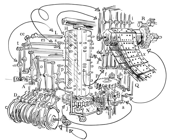 Паровой компьютер или разностная машина Бэббиджа 1840 года - 2