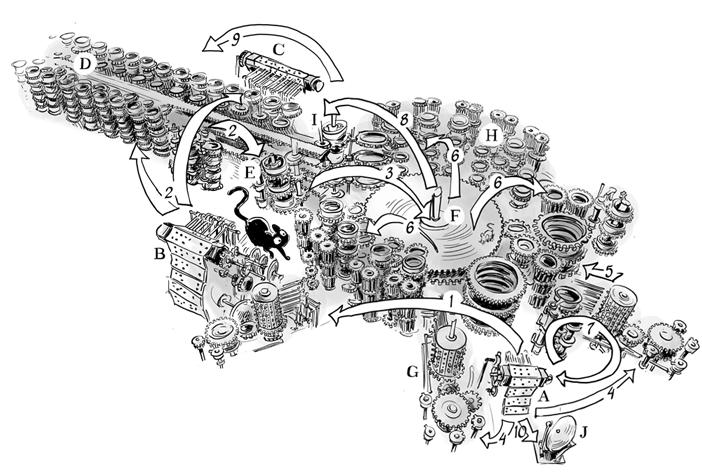 Паровой компьютер или разностная машина Бэббиджа 1840 года - 5