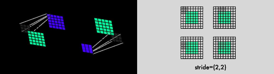 Раскрашиваем чёрно-белую фотографию с помощью нейросети из 100 строк кода - 16