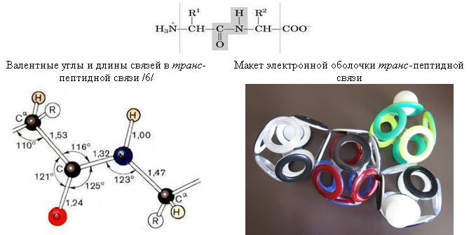 Химия Кеннета Снельсона - 25