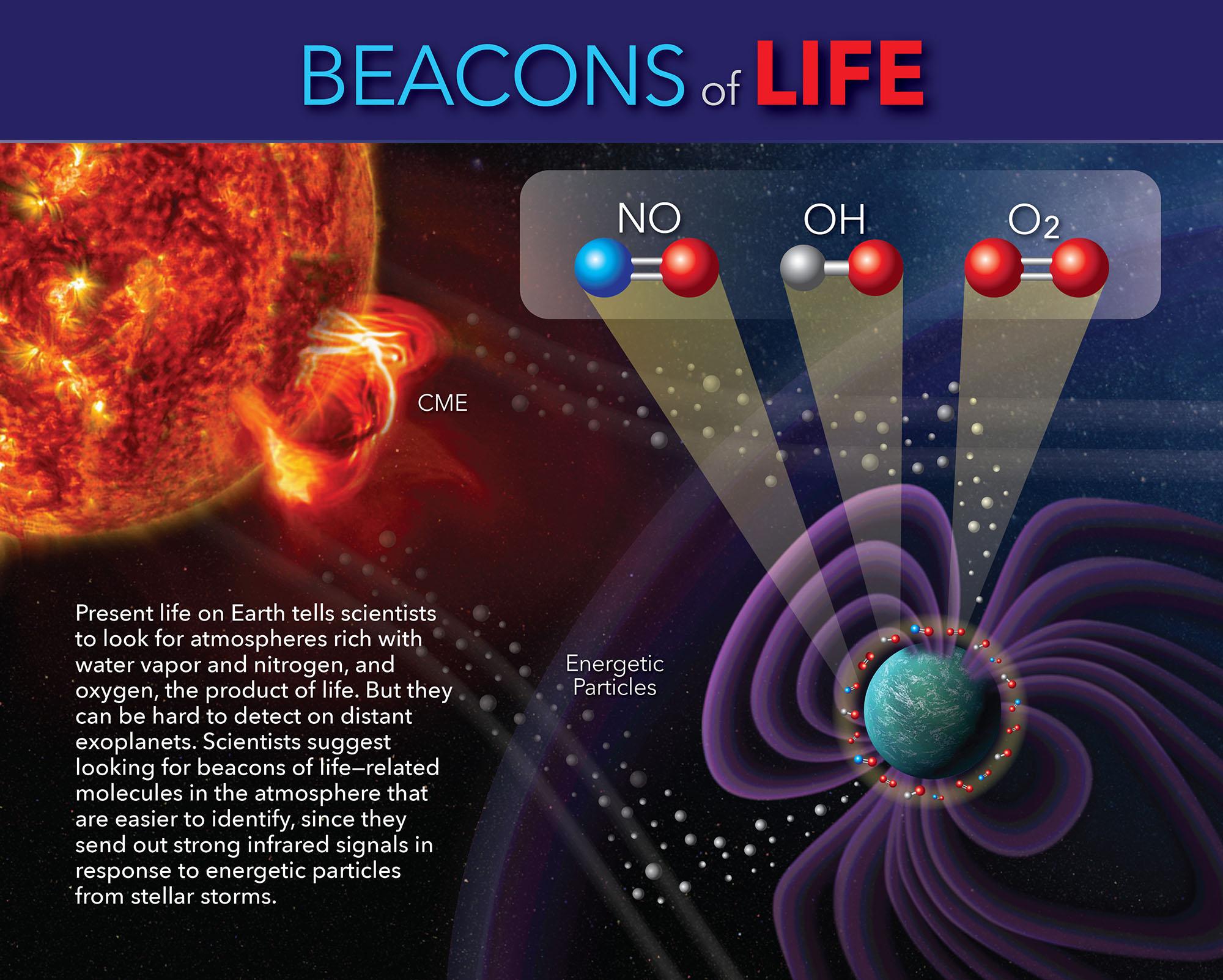 Использование подсвеченной атмосферы планет для поисков внеземной жизни - 2