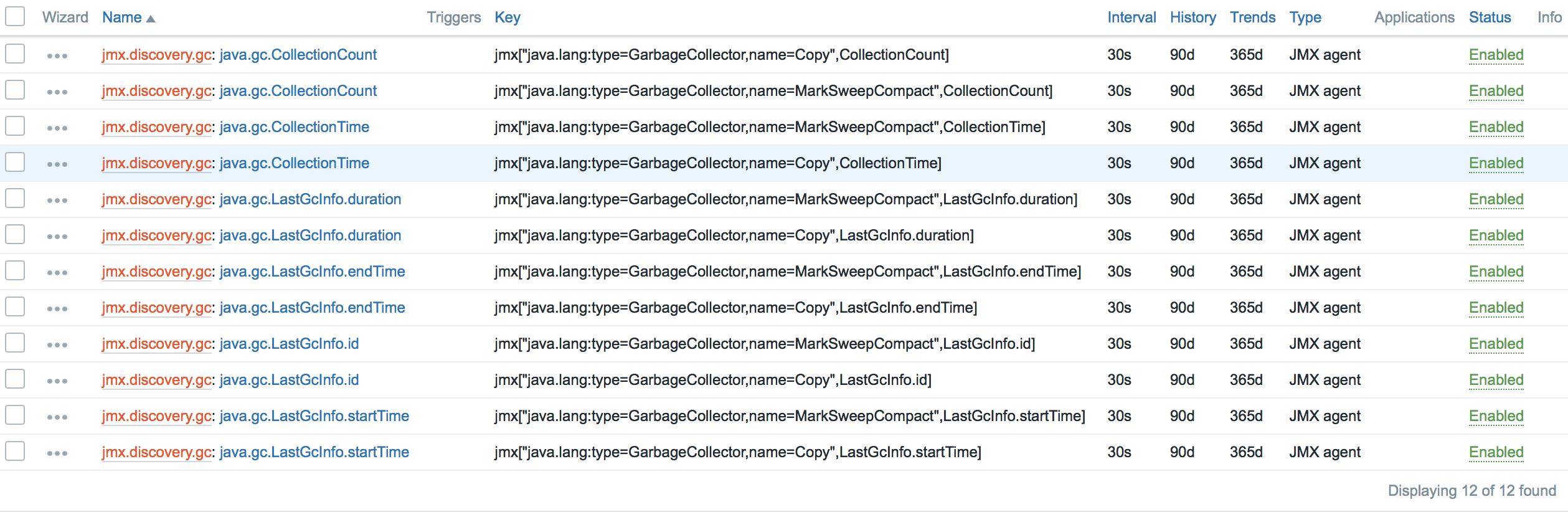 Новые возможности мониторинга Java приложений в Zabbix 3.4 - 21