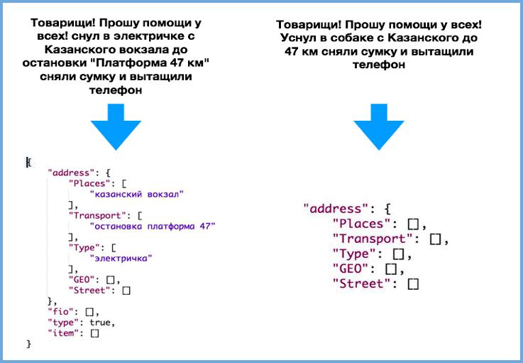 Технопарк, Техносфера, Технотрек: проекты выпускников - 9