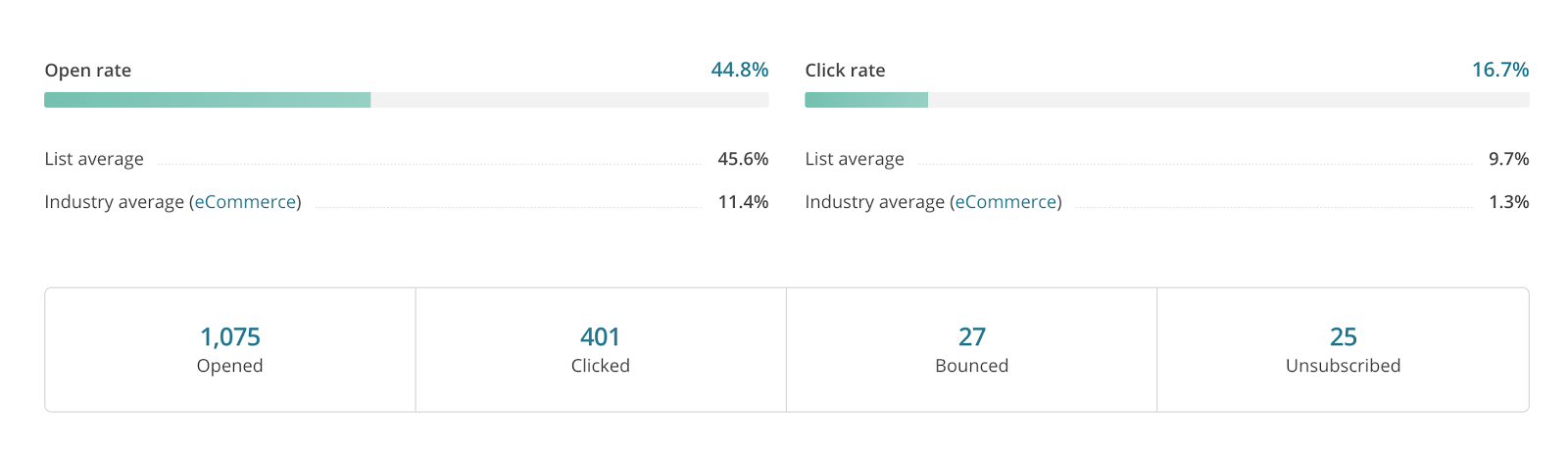 Как получить более 3500 звезд на GitHub за неделю и зачем это нужно - 4