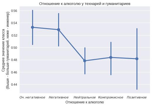 Классификация на гуманитариев и технарей по комментариям в VK - 4